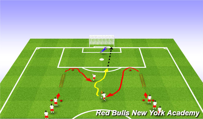 Football/Soccer Session Plan Drill (Colour): Speed & Agility Shooting Competition