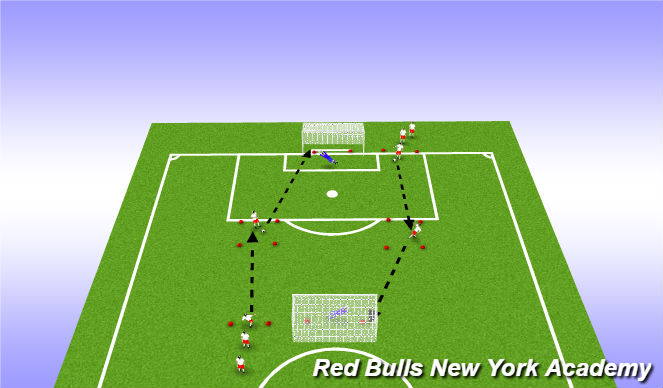 Football/Soccer Session Plan Drill (Colour): Shooting Accuracy - 'Aim for a Corner'