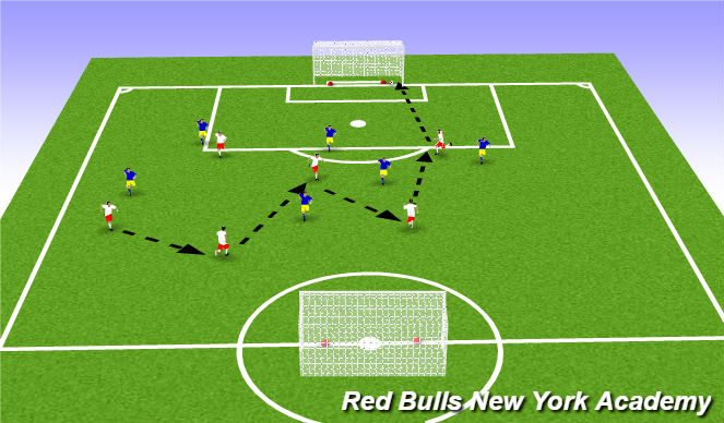 Football/Soccer Session Plan Drill (Colour): Shooting Accuracy in a 6v6