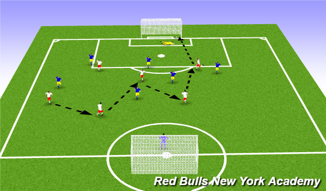Football/Soccer Session Plan Drill (Colour): Free Small Sided Game (7v7)