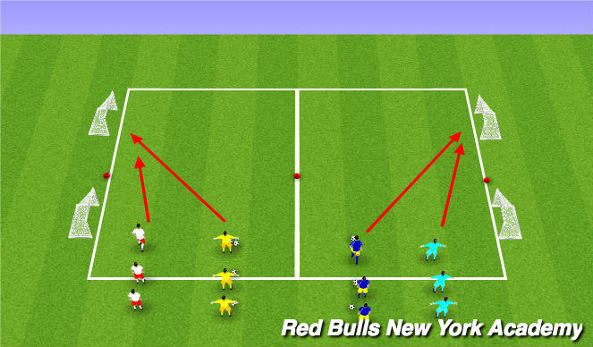 Football/Soccer Session Plan Drill (Colour): Main Theme #3