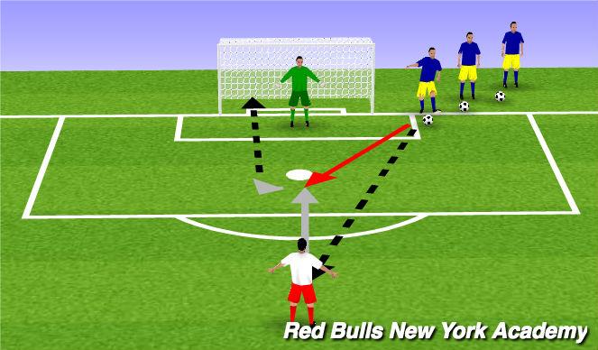 Football/Soccer Session Plan Drill (Colour): Main Theme #3