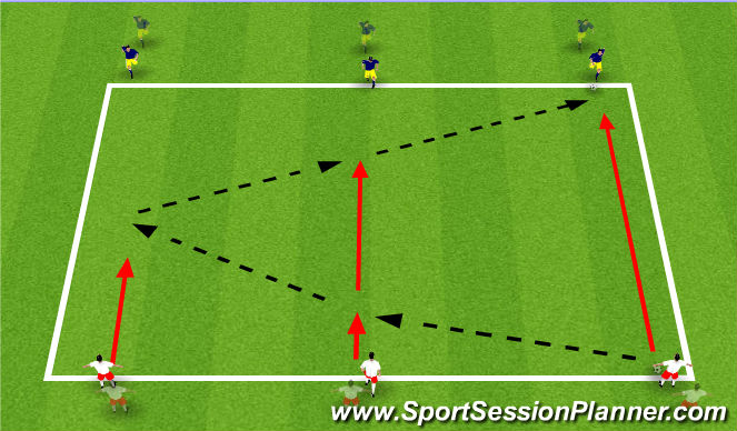 Football/Soccer Session Plan Drill (Colour): Warm Up I