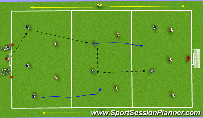 Football/Soccer Session Plan Drill (Colour): building to goal