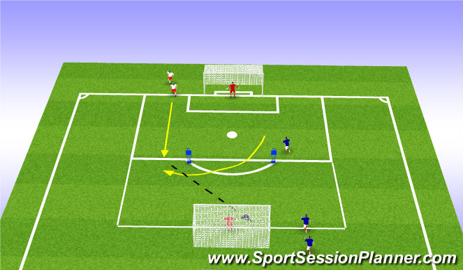 Football/Soccer Session Plan Drill (Colour): Recovery run 1vs 1