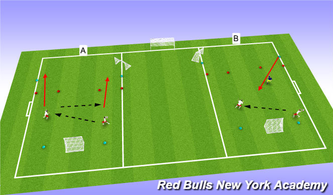 Football/Soccer Session Plan Drill (Colour): Semi/ Fully oppossed