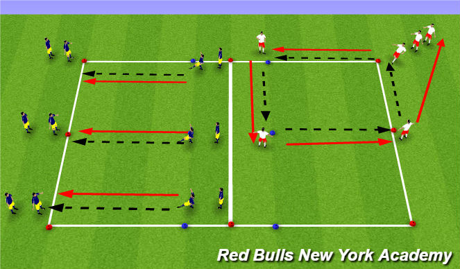 Football/Soccer Session Plan Drill (Colour): Main Theme -Unopposed