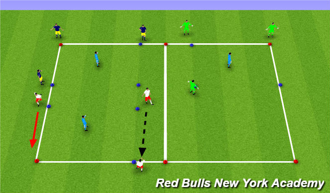 Football/Soccer Session Plan Drill (Colour): Main Theme- Semi-Opposed