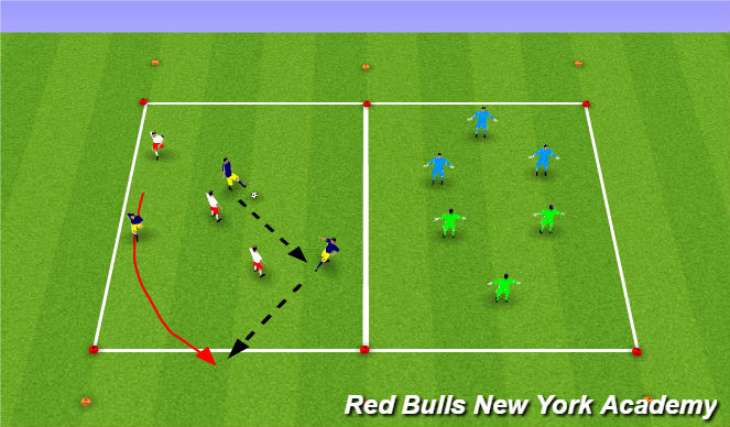 Football/Soccer Session Plan Drill (Colour): Main Theme- Opposed