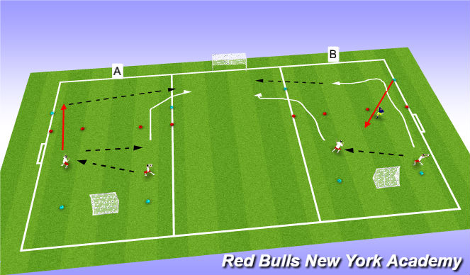 Football/Soccer Session Plan Drill (Colour): Semi/ Fully oppposed