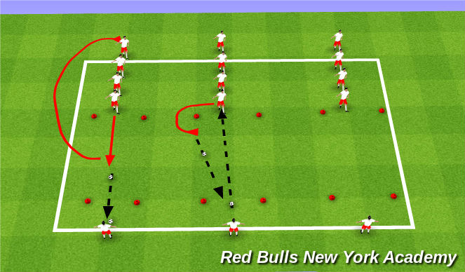 Football/Soccer Session Plan Drill (Colour): Pressure Passing & Receiving Warm UP