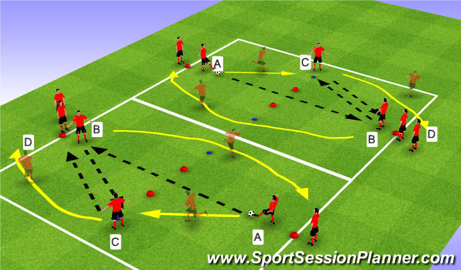 Football/Soccer Session Plan Drill (Colour): EX 1