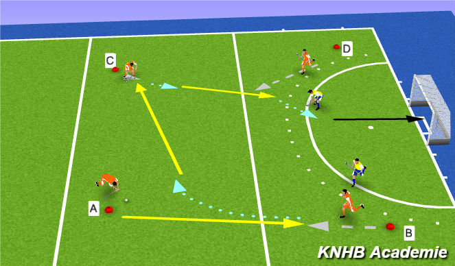 Hockey Session Plan Drill (Colour): Technisch blok
