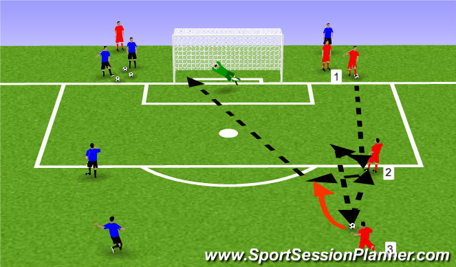 Football/Soccer Session Plan Drill (Colour): Wall Pass - Shooting