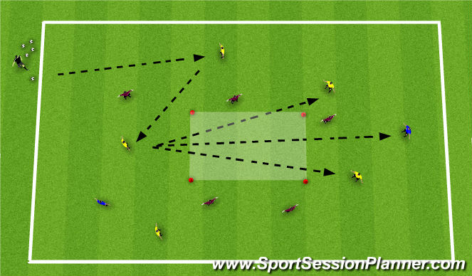 Football/Soccer Session Plan Drill (Colour): 5v5 + 2  --  Pierce the Square