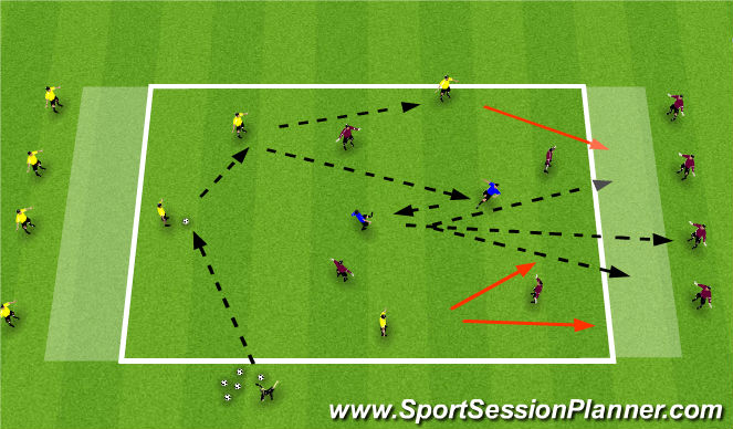 Football/Soccer Session Plan Drill (Colour): 4v4 or 3v3 + 2