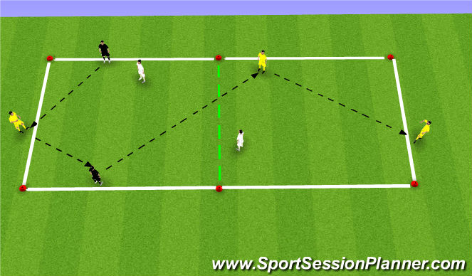 Football/Soccer Session Plan Drill (Colour): 2v2 +3 Rondo (Magnified)