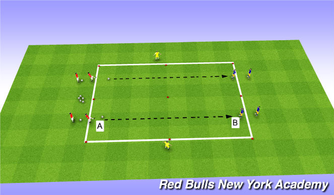 Football/Soccer Session Plan Drill (Colour): 1 v. 1 + 1
