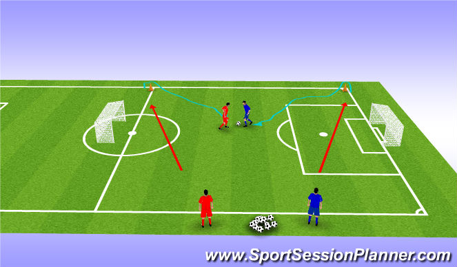 Football/Soccer Session Plan Drill (Colour): 1v.1 Fitness