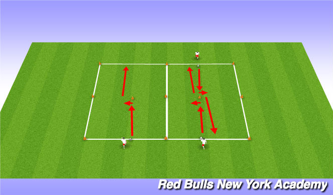 Football/Soccer Session Plan Drill (Colour): techniques related to topic