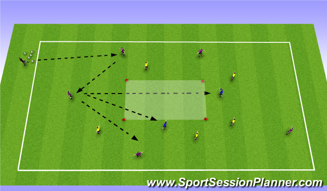 Football/Soccer Session Plan Drill (Colour): 5v5 + 2 -- Pierce the Square
