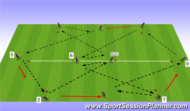 Football/Soccer Session Plan Drill (Colour): Progression II
