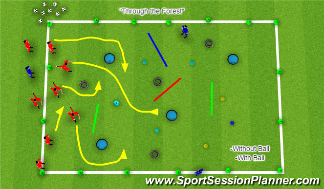 Football/Soccer Session Plan Drill (Colour): Through the Forest