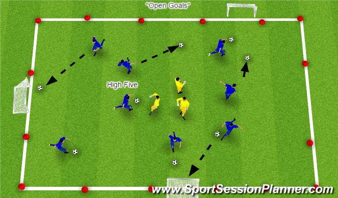 Football/Soccer Session Plan Drill (Colour): Open Goals