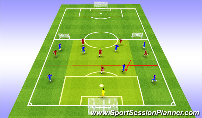 Football/Soccer Session Plan Drill (Colour): SSG II