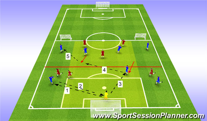 Football/Soccer Session Plan Drill (Colour): SSG III
