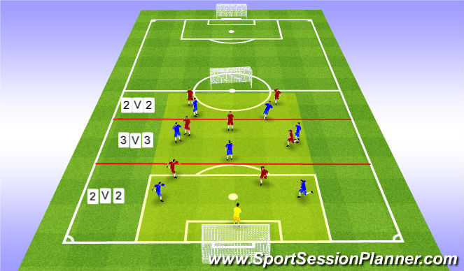 Football/Soccer Session Plan Drill (Colour): SSG IV