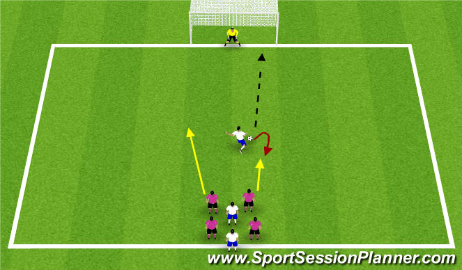 Football/Soccer Session Plan Drill (Colour): Creating scoring Chances
