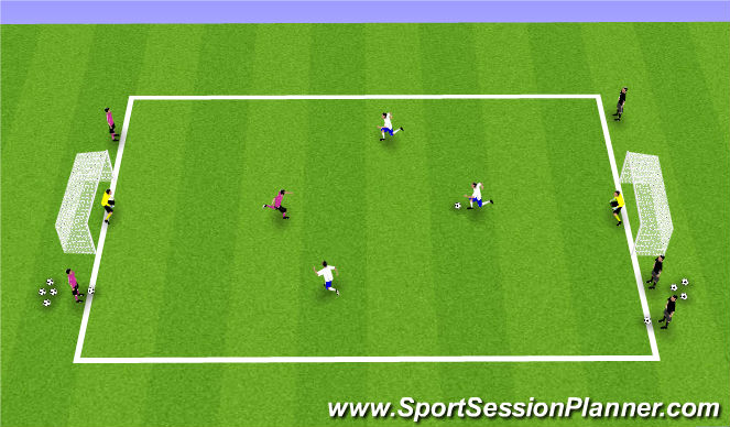 Football/Soccer Session Plan Drill (Colour): 3v1 attacking overloads