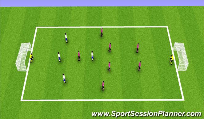 Football/Soccer Session Plan Drill (Colour): 7v4 attacking scenarios