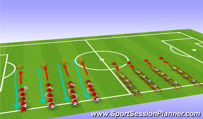 Football/Soccer Session Plan Drill (Colour): Fitness w/ Ball