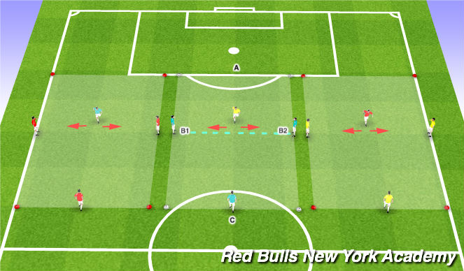 Football/Soccer Session Plan Drill (Colour): Semi-Opposed / Fully Opposed; 1v1 + 2N