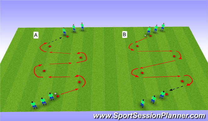 Football/Soccer Session Plan Drill (Colour): Ball Masterty- Dribbling cones