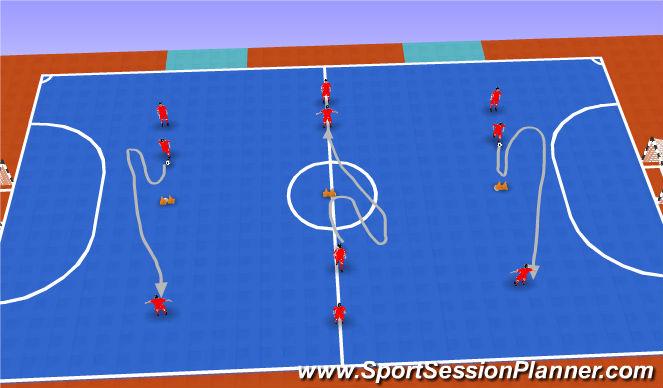 Futsal Session Plan Drill (Colour): TECHNICAL DRIBBLING (5 MIN)