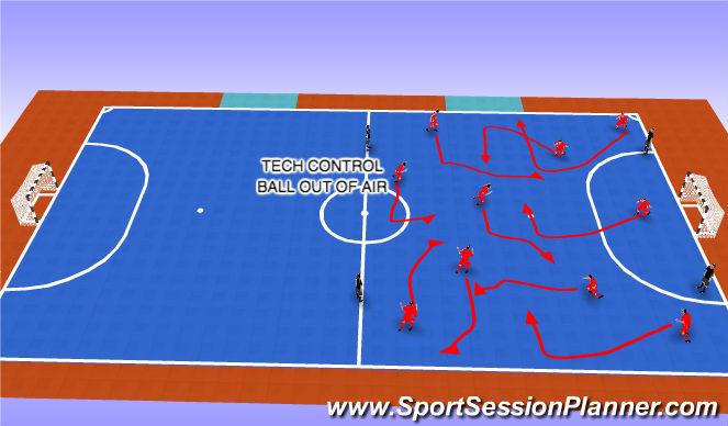 Futsal Session Plan Drill (Colour): TECHNICAL #2 (5 MIN)