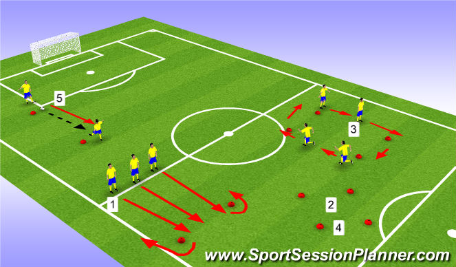 Football/Soccer Session Plan Drill (Colour): Pre-game warm-up