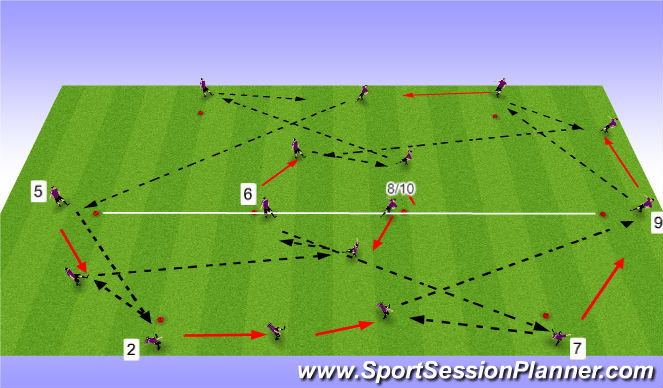 Football/Soccer Session Plan Drill (Colour): Progression IV