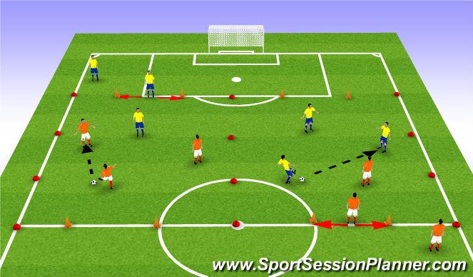 Football/Soccer Session Plan Drill (Colour): 3v1.1