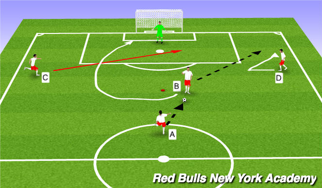 Football/Soccer Session Plan Drill (Colour): Main Technical 2