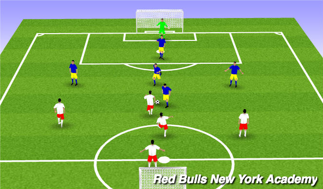 Football/Soccer Session Plan Drill (Colour): Conditioned Game / Street Soccer