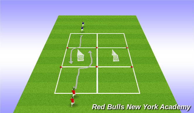 Football/Soccer Session Plan Drill (Colour): technical part