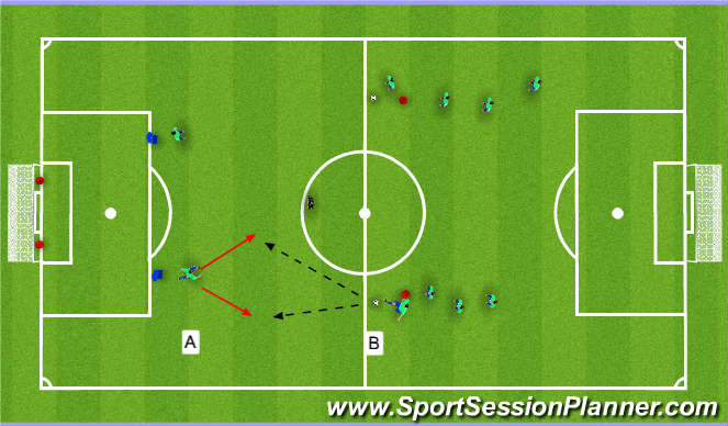 Football/Soccer Session Plan Drill (Colour): Shooting 1