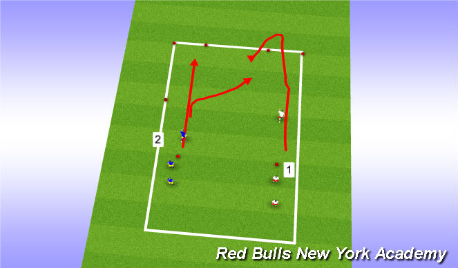Football/Soccer Session Plan Drill (Colour): Warm Up / SAQ