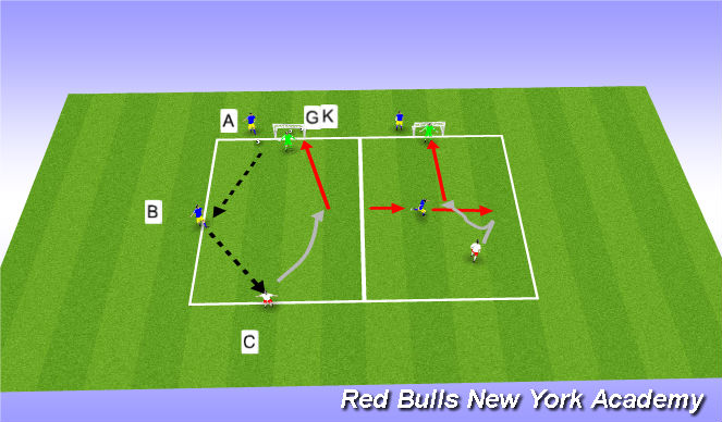 Football/Soccer Session Plan Drill (Colour): Technical Opposed