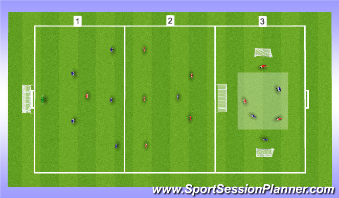 Football/Soccer Session Plan Drill (Colour): U8 Session - 7v7 Intro