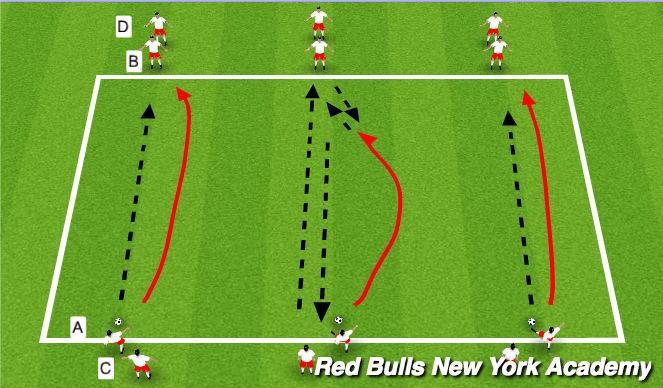 Football/Soccer Session Plan Drill (Colour): Technical Variation